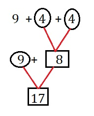 Big-Ideas-Math-Book-2nd-Grade-Answer-key-Chapter-2-Fluency-and-Strategies-within-20-Lesson-2.3-Add-Three-Numbers-Show-and-Grow-Question-3