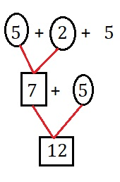 Big-Ideas-Math-Book-2nd-Grade-Answer-key-Chapter-2-Fluency-and-Strategies-within-20-Lesson-2.3-Add-Three-Numbers-Show-and-Grow-Question-4
