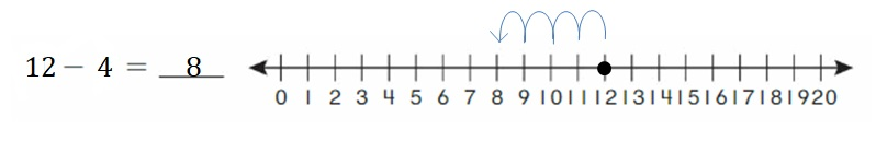 Big-Ideas-Math-Book-2nd-Grade-Answer-key-Chapter-2-Fluency-and-Strategies-within-20-Lesson 2.5-Count-On-and-Count-Back-to-Subtract-Apply-and-Grow-Practice-Question-12