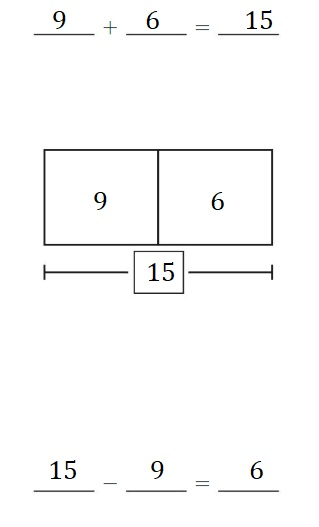 Big-Ideas-Math-Book-2nd-Grade-Answer-key-Chapter-2-Fluency-and-Strategies-within-20-Lesson-2.6-Relate-Addition-Subtraction-Explore-Grow