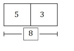 Big-Ideas-Math-Book-2nd-Grade-Answer-key-Chapter-2-Fluency-and-Strategies-within-20-Lesson-2.6-Relate-Addition-Subtraction-Show-Grow-Question-1