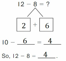 Big-Ideas-Math-Book-2nd-Grade-Answer-key-Chapter-2-Fluency-and-Strategies-within-20- Lesson 2.7-Get-to-10-to-Subtract-Show-Grow-Question-2