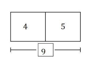 Big-Ideas-Math-Book-2nd-Grade-Answer-key-Chapter-2-Fluency-and-Strategies-within-20-Lesson-2.8-Practice-Addition-Subtraction-Question-16