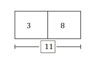 Big-Ideas-Math-Book-2nd-Grade-Answer-key-Chapter-2-Fluency-and-Strategies-within-20-Lesson-2.8-Practice-Addition-Subtraction-Question-17