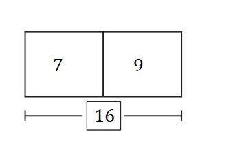 Big-Ideas-Math-Book-2nd-Grade-Answer-key-Chapter-2-Fluency-and-Strategies-within-20-Lesson-2.8-Practice-Addition-Subtraction-Question-19