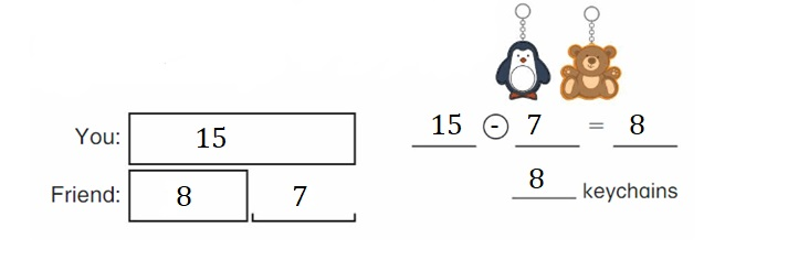 Big-Ideas-Math-Book-2nd-Grade-Answer-key-Chapter-2-Fluency-and-Strategies-within-20-Lesson-2.9-Problem-Solving-Addition-Subtraction-Show-Grow-Question-1