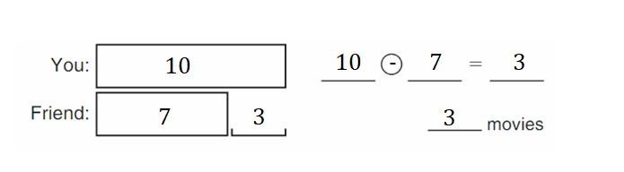 Big-Ideas-Math-Book-2nd-Grade-Answer-key-Chapter-2-Fluency-and-Strategies-within-20-Problem-Solving-Addition-Subtraction-Homework-Practice-2.9-Question-1