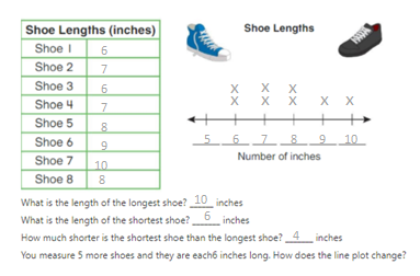 Big-Ideas-Math-Solutions-Grade-2-Chapter-13-Represent and Interpret Data-13.6-10