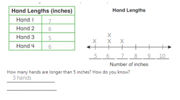Big-Ideas-Math-Solutions-Grade-2-Chapter-13-Represent and Interpret Data-13.6-13