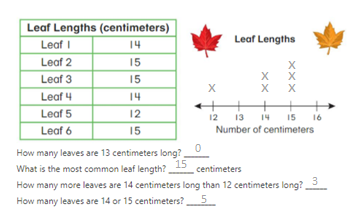 Big-Ideas-Math-Solutions-Grade-2-Chapter-13-Represent and Interpret Data-13.6-3