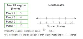 Big-Ideas-Math-Solutions-Grade-2-Chapter-13-Represent and Interpret Data-13.6-9
