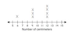 Big-Ideas-Math-Solutions-Grade-2-Chapter-13-Represent and Interpret Data-13.7-1