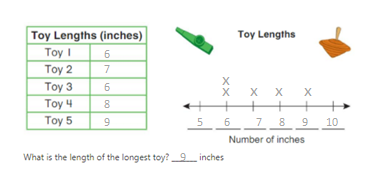 Big-Ideas-Math-Solutions-Grade-2-Chapter-13-Represent and Interpret Data-13.7-10