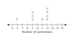 Big-Ideas-Math-Solutions-Grade-2-Chapter-13-Represent and Interpret Data-13.7-2