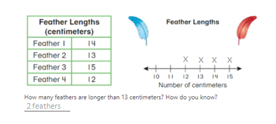 Big-Ideas-Math-Solutions-Grade-2-Chapter-13-Represent and Interpret Data-13.7-9