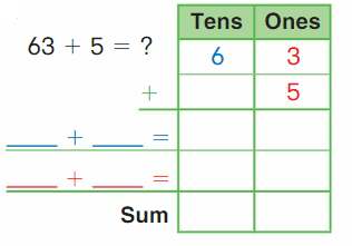 Big Ideas Math Solutions Grade 2 Chapter 4 Fluently Add within 100 11