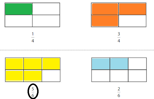 Big-Ideas-Math-Solutions-Grade-3-Chapter-11-Understand-Fraction-Equivalence-and-Comparison-11.4-1