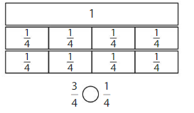 Big Ideas Math Solutions Grade 3 Chapter 11 Understand Fraction Equivalence and Comparison 11.4 18