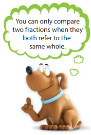 Big Ideas Math Solutions Grade 3 Chapter 11 Understand Fraction Equivalence and Comparison 11.4 2