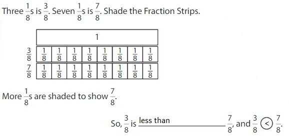 Big-Ideas-Math-Solutions-Grade-3-Chapter-11-Understand-Fraction-Equivalence-and-Comparison-11.4-3