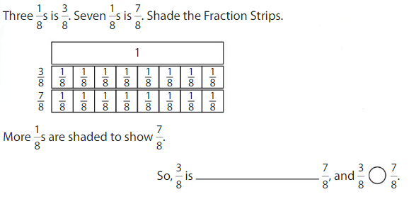 Big Ideas Math Solutions Grade 3 Chapter 11 Understand Fraction Equivalence and Comparison 11.4 3