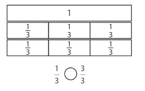 Big Ideas Math Solutions Grade 3 Chapter 11 Understand Fraction Equivalence and Comparison 11.4 6