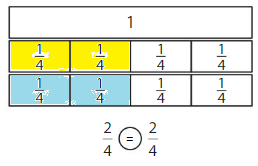 Big-Ideas-Math-Solutions-Grade-3-Chapter-11-Understand-Fraction-Equivalence-and-Comparison-11.4-8
