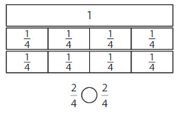 Big Ideas Math Solutions Grade 3 Chapter 11 Understand Fraction Equivalence and Comparison 11.4 8
