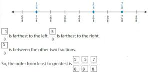 Big-Ideas-Math-Solutions-Grade-3-Chapter-11-Understand-Fraction-Equivalence-and-Comparison-11.8-2