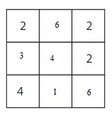 Big-Ideas-Math-Solutions-Grade-3-Chapter-3-More-Multiplication-Facts-and-Strategies-3.8-6