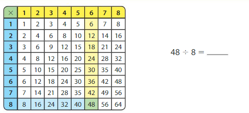 Big Ideas Math Solutions Grade 3 Chapter 5 Patterns and Fluency 5.4 2