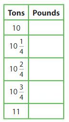 Big Ideas Math Solutions Grade 4 Chapter 11 Understand Measurement Equivalence 11.4 12