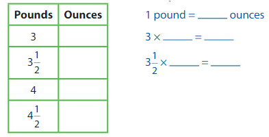 Big Ideas Math Solutions Grade 4 Chapter 11 Understand Measurement Equivalence 11.4 8