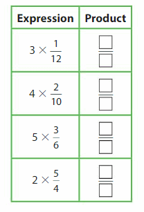 Big Ideas Math Solutions Grade 4 Chapter 9 Multiply Whole Numbers and Fractions 40