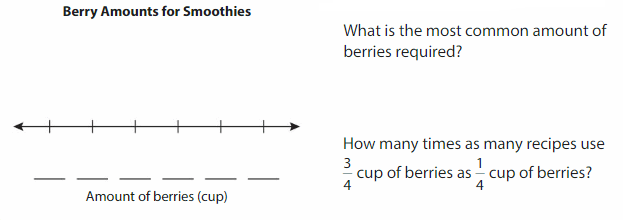 Big Ideas Math Solutions Grade 5 Chapter 11 Convert and Display Units of Measure 110