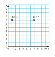 Big-Ideas-Math-Solutions-Grade-5-Chapter-12-Patterns-in-the-Coordinate-Plane-18 12-2 08A