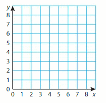 Big Ideas Math Solutions Grade 5 Chapter 12 Patterns in the Coordinate Plane 35