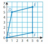 Big Ideas Math Solutions Grade 5 Chapter 12 Patterns in the Coordinate Plane 39