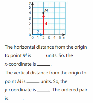 Big Ideas Math Solutions Grade 5 Chapter 12 Patterns in the Coordinate Plane 4