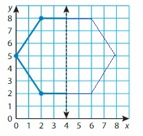 Big-Ideas-Math-Solutions-Grade-5-Chapter-12-Patterns-in-the-Coordinate-Plane-42