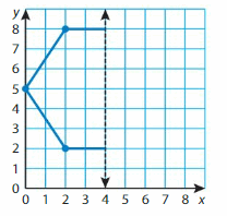 Big Ideas Math Solutions Grade 5 Chapter 12 Patterns in the Coordinate Plane 42
