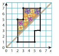 Big-Ideas-Math-Solutions-Grade-5-Chapter-12-Patterns-in-the-Coordinate-Plane-44