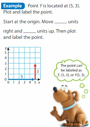 Big Ideas Math Solutions Grade 5 Chapter 12 Patterns in the Coordinate Plane 5