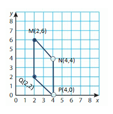Big-Ideas-Math-Solutions-Grade-5-Chapter-12-Patterns-in-the-Coordinate-Plane-6 12.3-1 A3