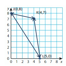 Big-Ideas-Math-Solutions-Grade-5-Chapter-12-Patterns-in-the-Coordinate-Plane-6 12.3-1A