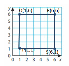 Big-Ideas-Math-Solutions-Grade-5-Chapter-12-Patterns-in-the-Coordinate-Plane-6 12.3- 7