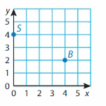 Big Ideas Math Solutions Grade 5 Chapter 12 Patterns in the Coordinate Plane 6