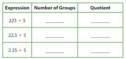 Big Ideas Math Solutions Grade 5 Chapter 7 Divide Decimals 7.4 1