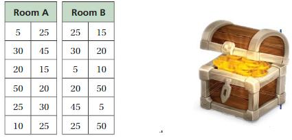 Big Ideas Math Solutions Grade 6 Chapter 10 Data Displays 10.4 10