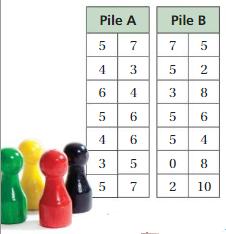 Big Ideas Math Solutions Grade 6 Chapter 10 Data Displays 10.4 19